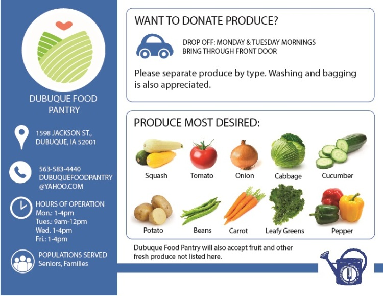 dubuque-food-pantry-profile-card